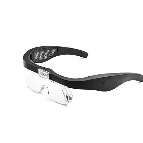 2 LED Wiederaufladbar Lupenbrille Kopflupe Mit Licht - 1,5~5X Abnehmbare Linsen – Kopfbandlupe...