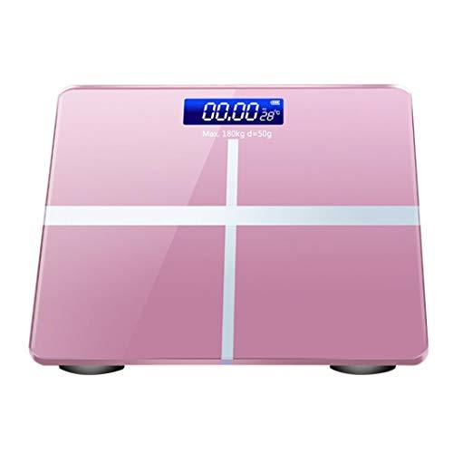 alsu3luy02Ld Digitale Temperaturanzeige, Waage, Körperfett-Analysegerät, Pink