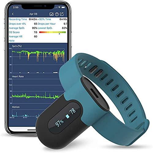 Sauerstoffsättigungs-Monitor, Am Handgelenk tragbarer Sauerstoffmonitor, Überwachung des...